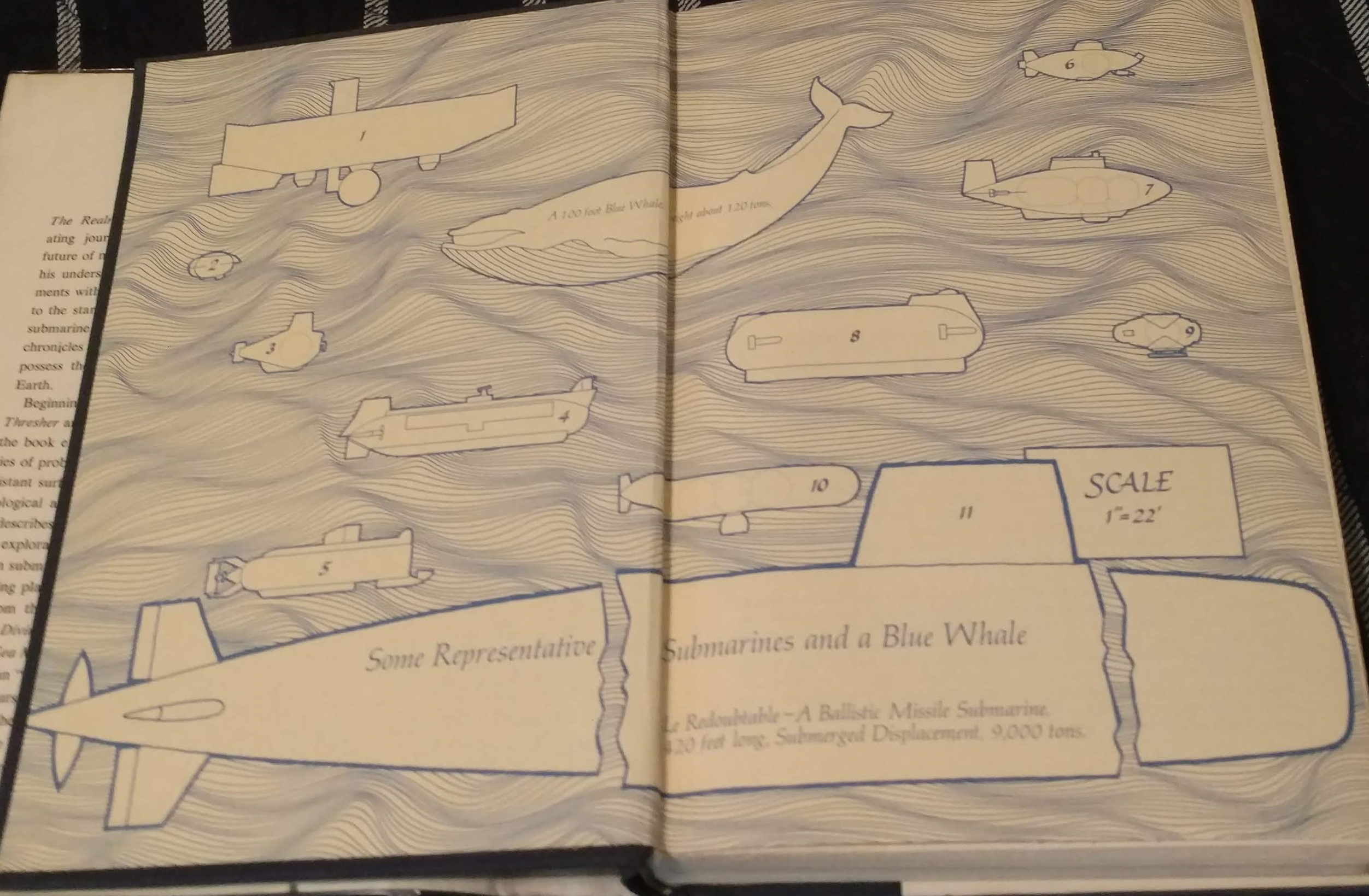 Endpages from The Realm of the Submarine, highlighting the scale of different submersible assets.